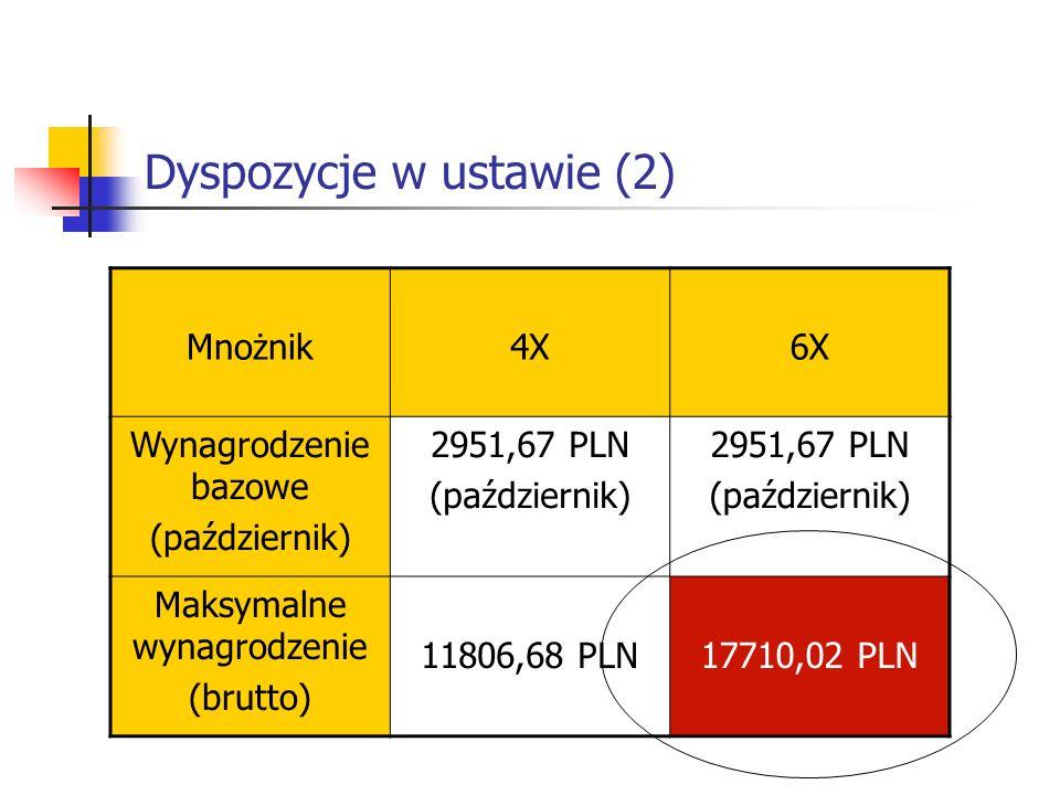 Dyspozycje w ustawie (2) Mnożnik4X6X Wynagrodzenie bazowe (październik) 2951,67 PLN (październik) 2951,67 PLN (październik) Maksymalne wynagrodzenie (brutto) 11806,68 PLN17710,02 PLN