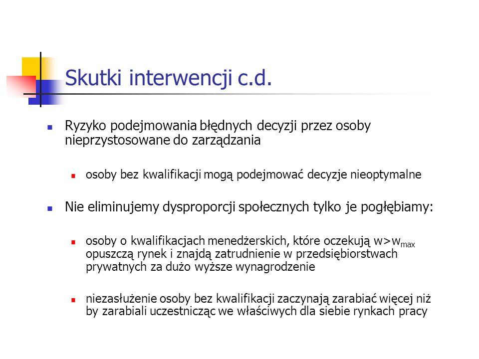 Skutki interwencji c.d.