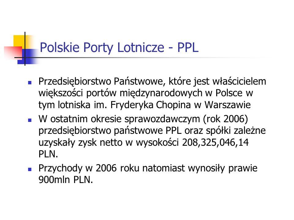 Polskie Porty Lotnicze - PPL Przedsiębiorstwo Państwowe, które jest właścicielem większości portów międzynarodowych w Polsce w tym lotniska im.