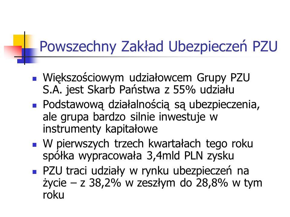 Powszechny Zakład Ubezpieczeń PZU Większościowym udziałowcem Grupy PZU S.A.