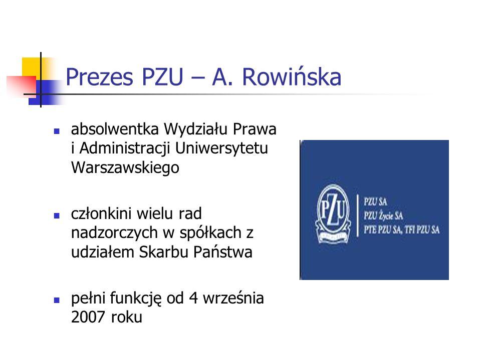 Prezes PZU – A.