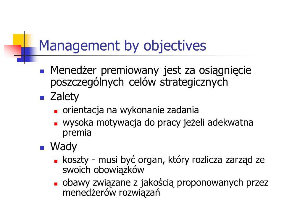 Management by objectives Menedżer premiowany jest za osiągnięcie poszczególnych celów strategicznych Zalety orientacja na wykonanie zadania wysoka motywacja do pracy jeżeli adekwatna premia Wady koszty - musi być organ, który rozlicza zarząd ze swoich obowiązków obawy związane z jakością proponowanych przez menedżerów rozwiązań