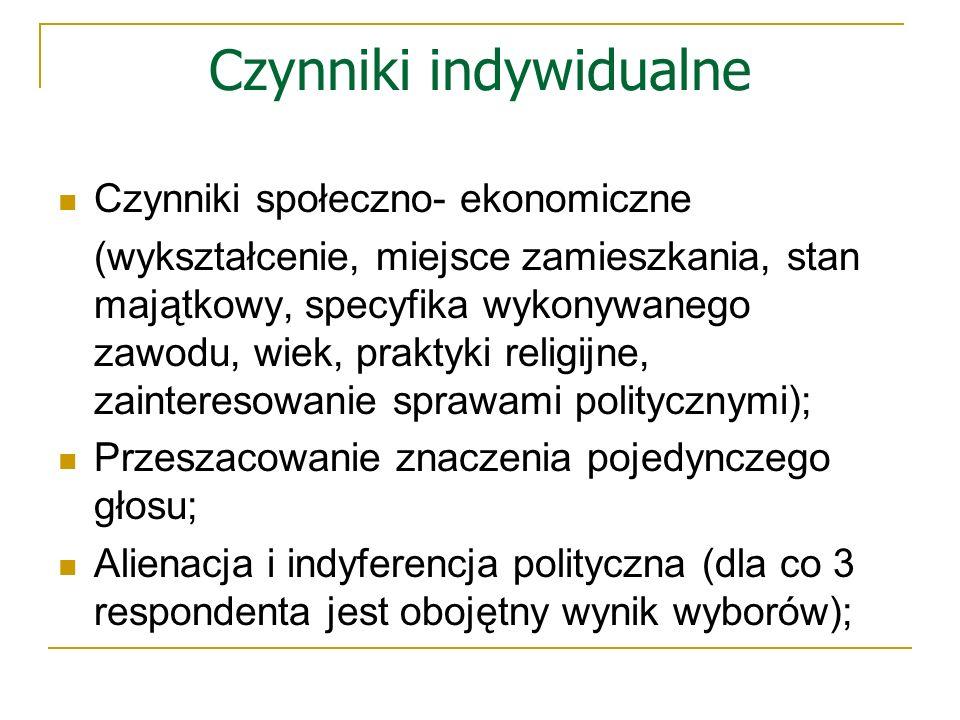 Czynniki indywidualne Czynniki społeczno- ekonomiczne (wykształcenie, miejsce zamieszkania, stan majątkowy, specyfika wykonywanego zawodu, wiek, prakt