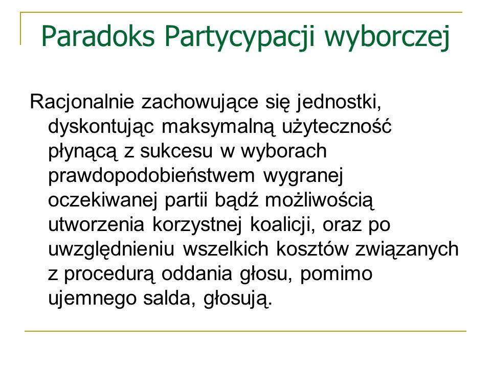 Paradoks Partycypacji wyborczej Racjonalnie zachowujące się jednostki, dyskontując maksymalną użyteczność płynącą z sukcesu w wyborach prawdopodobieńs