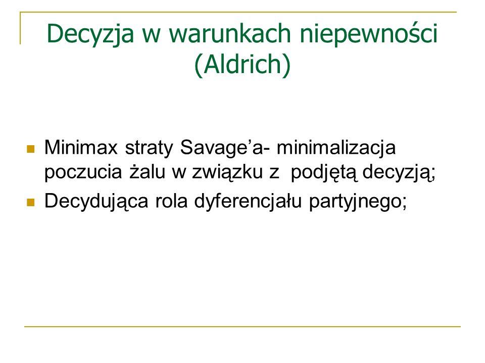 Decyzja w warunkach niepewności (Aldrich) Minimax straty Savagea- minimalizacja poczucia żalu w związku z podjętą decyzją; Decydująca rola dyferencjał