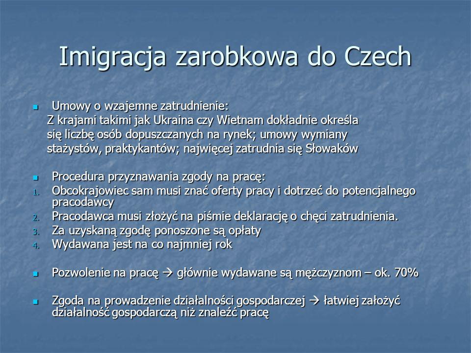 Imigracja zarobkowa na Słowacji Umowy o wzajemne zatrudnienie: Umowy o wzajemne zatrudnienie: Umowy bilateralne z Ukrainą, Wietnamem i z Niemcami (wprowadzają limity); Czesi nie muszą mieć pozwoleń na pracę – rejestracja Umowy bilateralne z Ukrainą, Wietnamem i z Niemcami (wprowadzają limity); Czesi nie muszą mieć pozwoleń na pracę – rejestracja Procedura przyznawania zgody na pracę: Procedura przyznawania zgody na pracę: Procedura jest zróżnicowana; imigrant występuje o pozwolenie ale musi mieć poparcie pracodawcy, że zostanie zatrudniony Procedura jest zróżnicowana; imigrant występuje o pozwolenie ale musi mieć poparcie pracodawcy, że zostanie zatrudniony Pozwolenie na pracę: Pozwolenie na pracę: Rocznie wydawane jest około 3000 pozwoleń (bez Czechów) Rocznie wydawane jest około 3000 pozwoleń (bez Czechów)