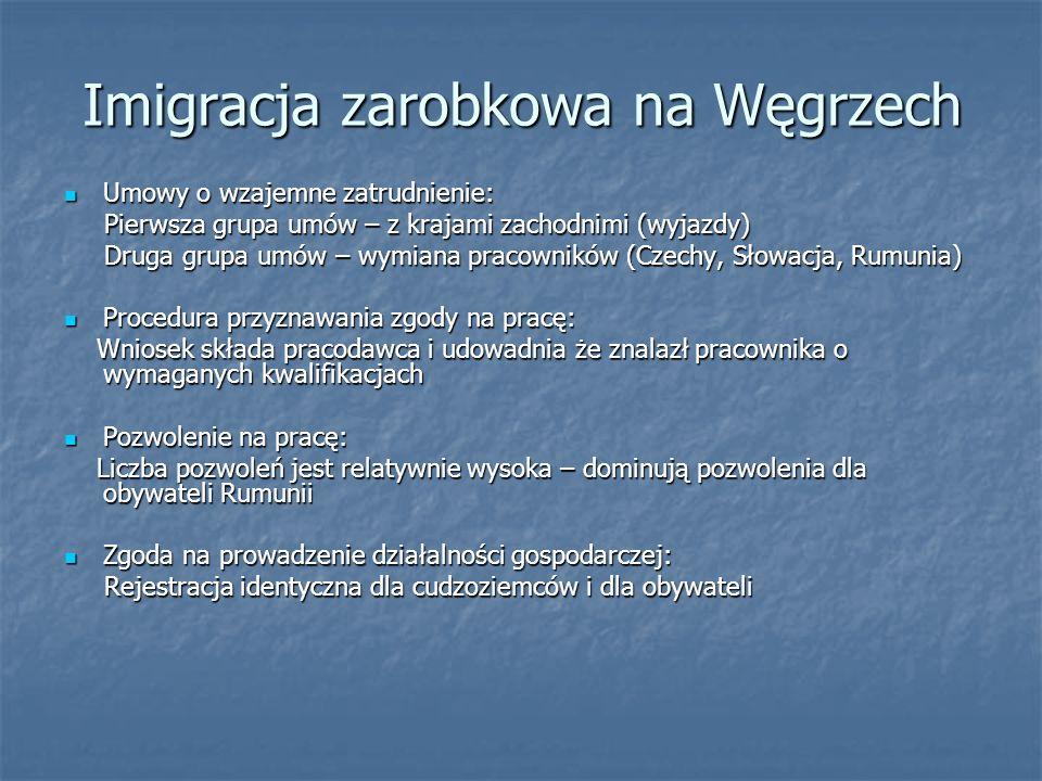 Imigracja zarobkowa na Węgrzech Umowy o wzajemne zatrudnienie: Umowy o wzajemne zatrudnienie: Pierwsza grupa umów – z krajami zachodnimi (wyjazdy) Pie
