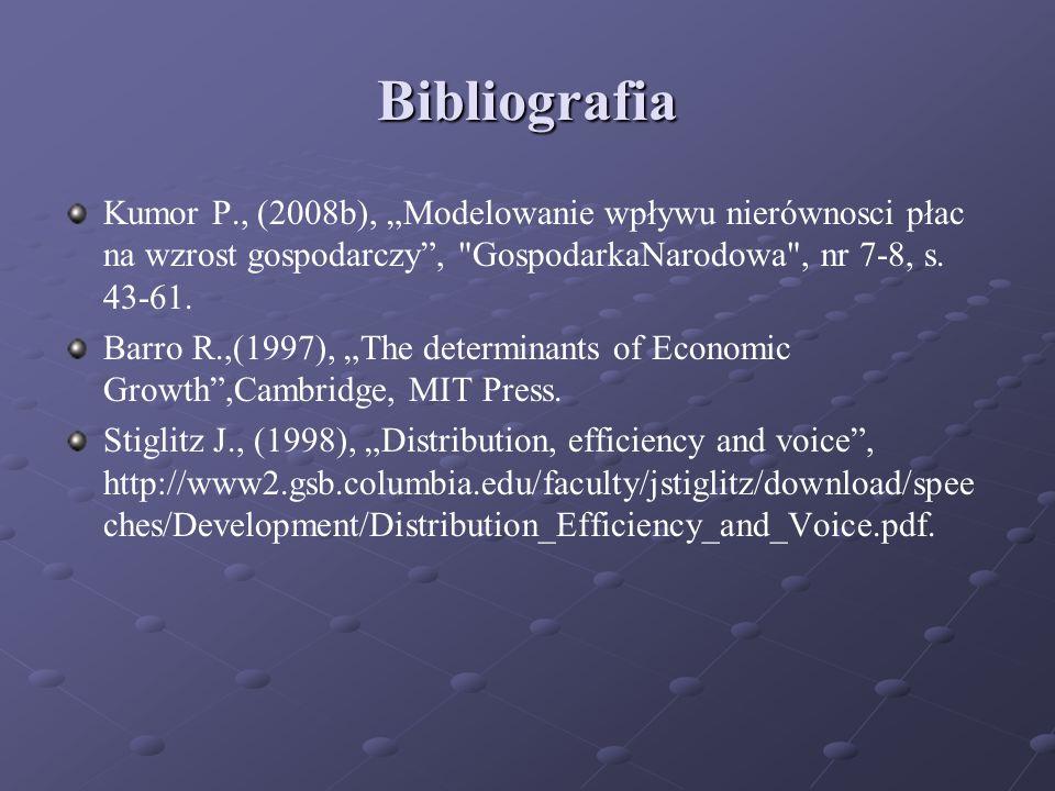Bibliografia Kumor P., (2008b), Modelowanie wpływu nierównosci płac na wzrost gospodarczy,