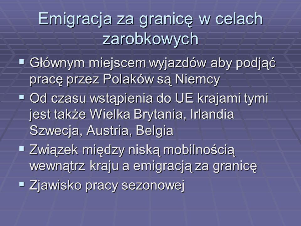 Emigracja za granicę w celach zarobkowych Głównym miejscem wyjazdów aby podjąć pracę przez Polaków są Niemcy Głównym miejscem wyjazdów aby podjąć prac