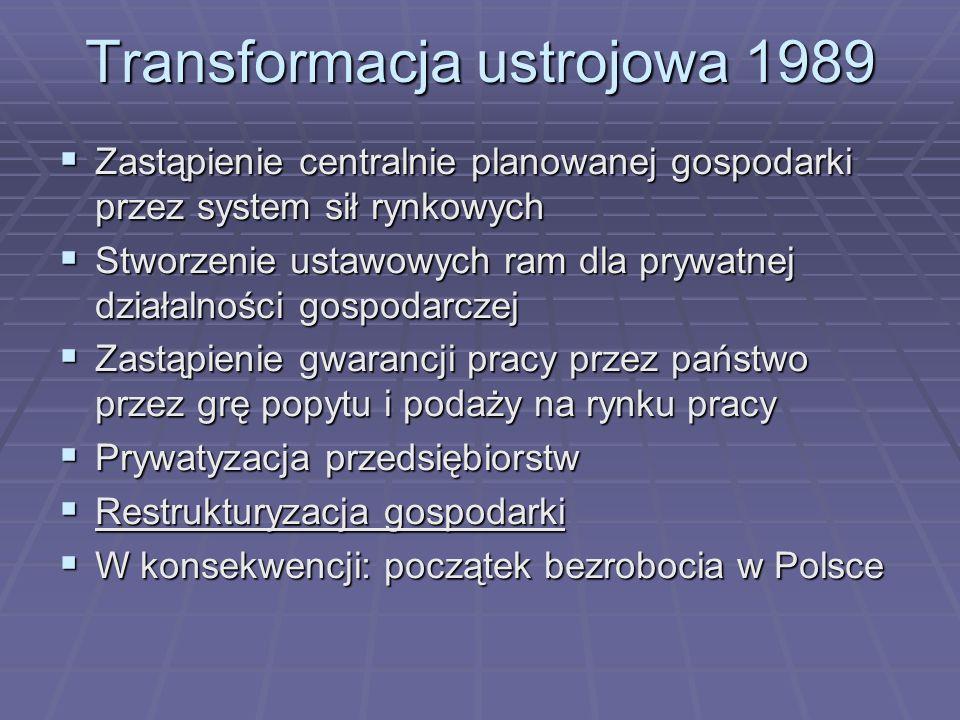 Transformacja ustrojowa 1989 Zastąpienie centralnie planowanej gospodarki przez system sił rynkowych Zastąpienie centralnie planowanej gospodarki prze
