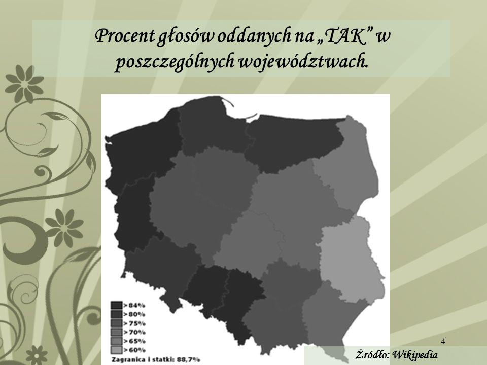 4 Procent głosów oddanych na TAK w poszczególnych województwach. Źródło: Wikipedia