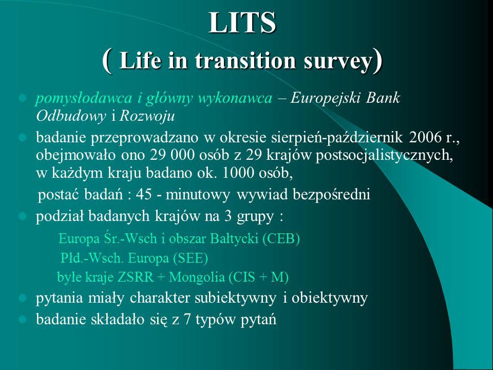 LITS ( Life in transition survey ) pomysłodawca i główny wykonawca – Europejski Bank Odbudowy i Rozwoju badanie przeprowadzano w okresie sierpień-październik 2006 r., obejmowało ono 29 000 osób z 29 krajów postsocjalistycznych, w każdym kraju badano ok.