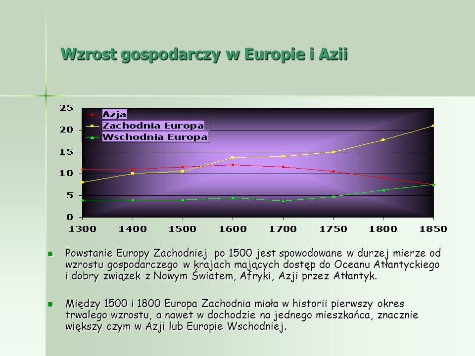 Wzrost gospodarczy w Europie i Azii Powstanie Europy Zachodniej po 1500 jest spowodowane w durzej mierze od wzrostu gospodarczego w krajach mających d