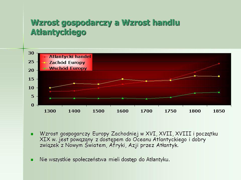 Wzrost gospodarczy a Wzrost handlu Atłantyckiego Wzrost gospogarczy Europy Zachodniej w XVI, XVII, XVIII i początku XIX w. jest powązany z dostępem do