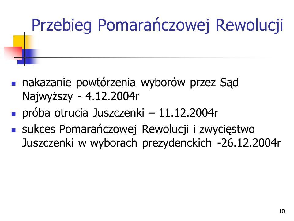 10 Przebieg Pomarańczowej Rewolucji nakazanie powtórzenia wyborów przez Sąd Najwyższy - 4.12.2004r próba otrucia Juszczenki – 11.12.2004r sukces Pomar