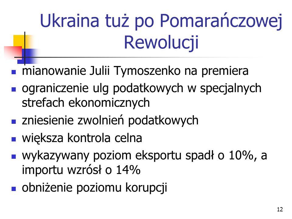 12 Ukraina tuż po Pomarańczowej Rewolucji mianowanie Julii Tymoszenko na premiera ograniczenie ulg podatkowych w specjalnych strefach ekonomicznych zn