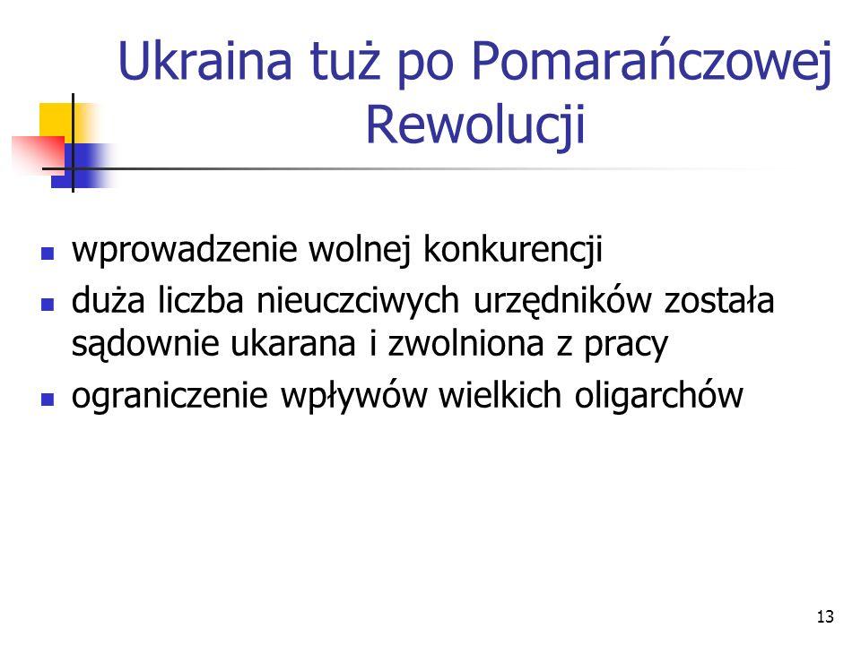 13 Ukraina tuż po Pomarańczowej Rewolucji wprowadzenie wolnej konkurencji duża liczba nieuczciwych urzędników została sądownie ukarana i zwolniona z p