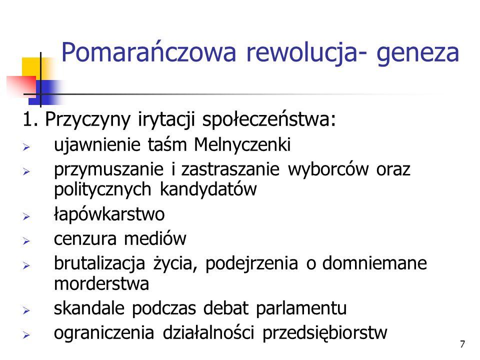 7 Pomarańczowa rewolucja- geneza 1. Przyczyny irytacji społeczeństwa: ujawnienie taśm Melnyczenki przymuszanie i zastraszanie wyborców oraz polityczny