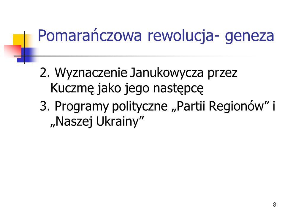 8 Pomarańczowa rewolucja- geneza 2. Wyznaczenie Janukowycza przez Kuczmę jako jego następcę 3. Programy polityczne Partii Regionów i Naszej Ukrainy