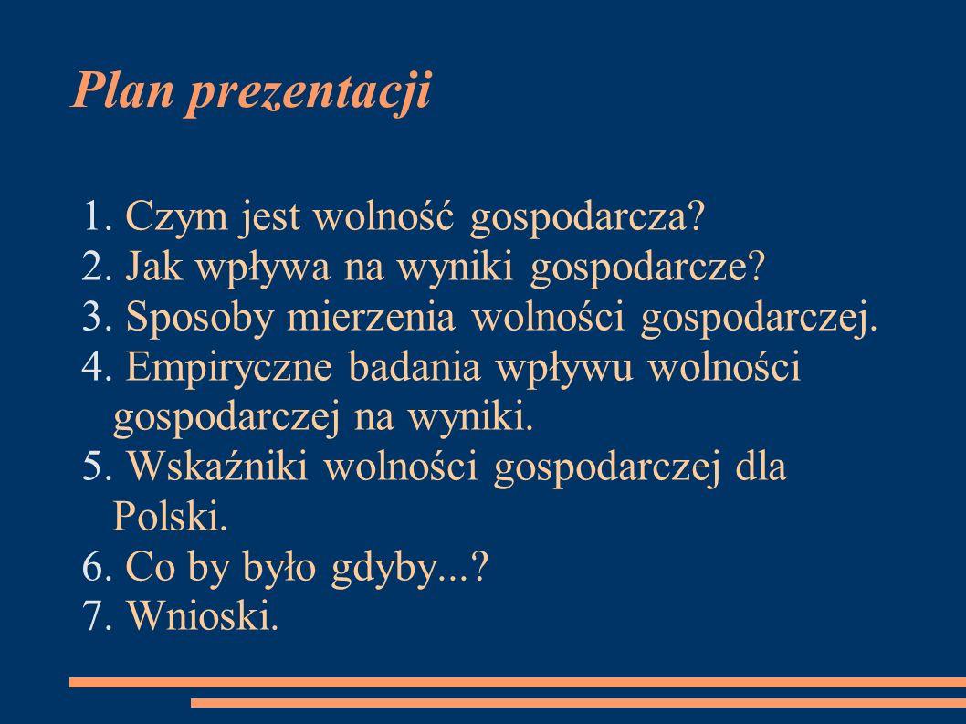 Wolność gospodarcza w Polsce (1)