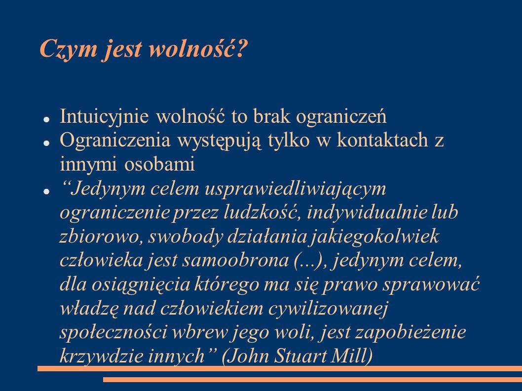 Wolność gospodarcza w Polsce (2)