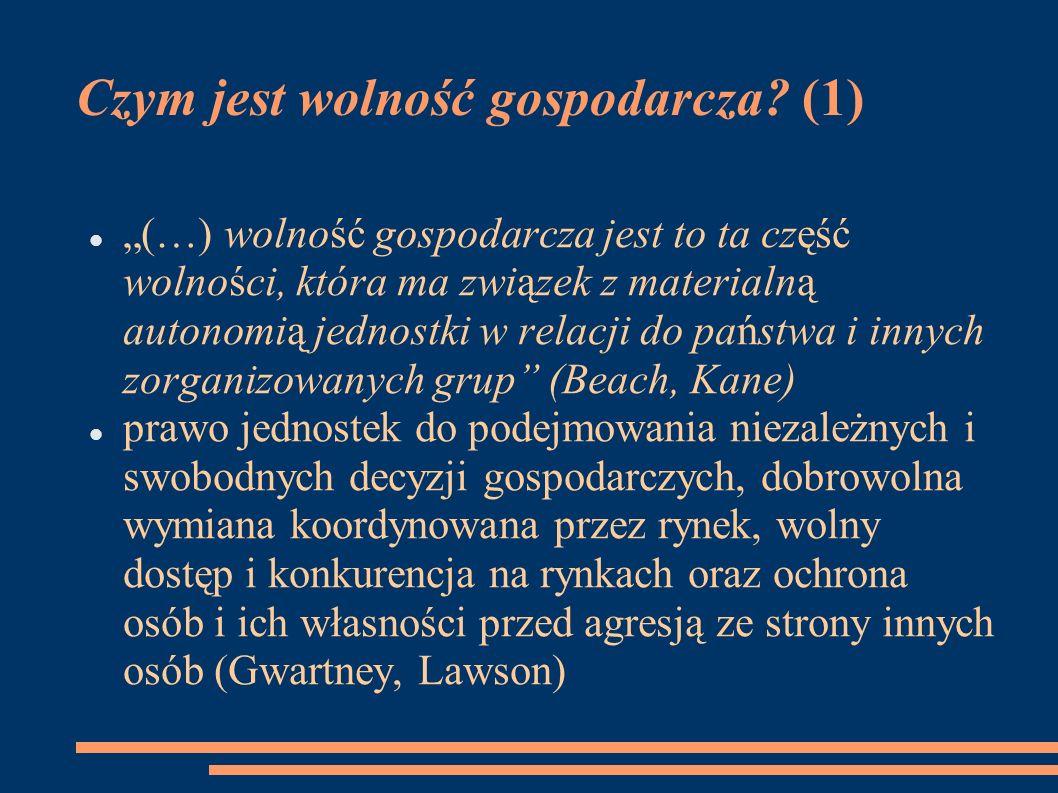 Wolność gospodarcza w Polsce (3)