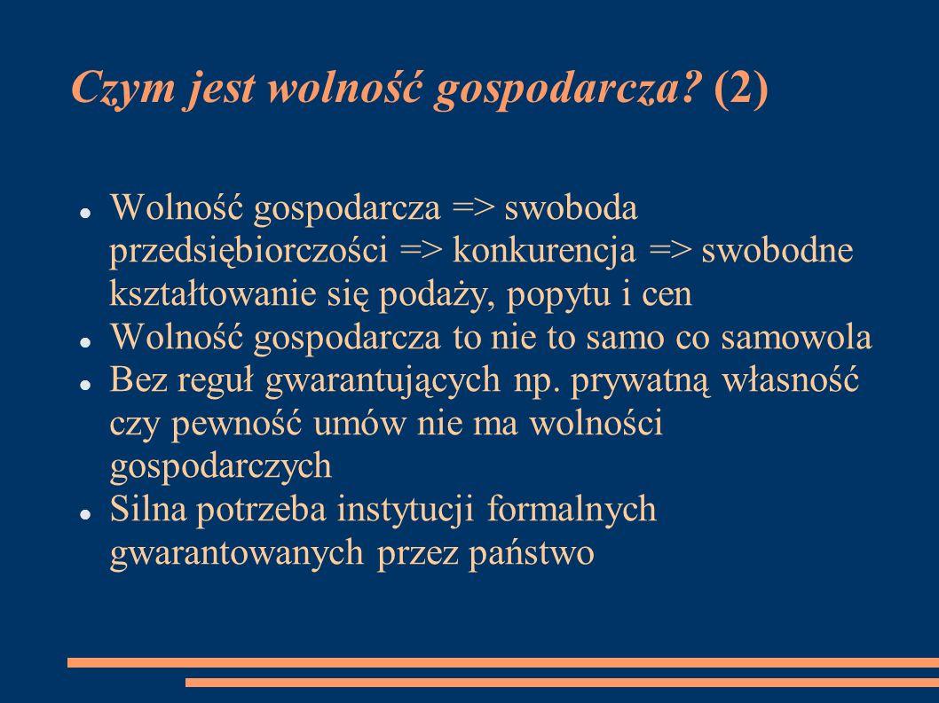 Wolność gospodarcza w Polsce (4)