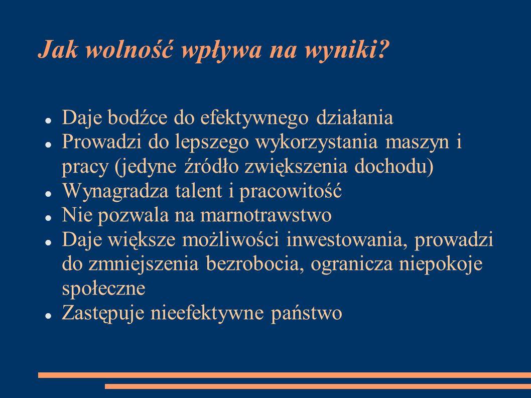 Wolność gospodarcza w Polsce (5)