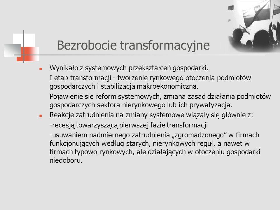 Bezrobocie transformacyjne Wynikało z systemowych przekształceń gospodarki.
