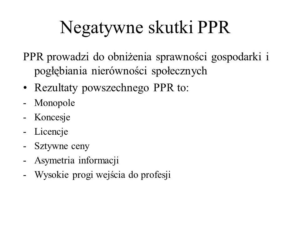 Mechanizmy wpływające na skalę PPR: Grupy interesu: -ZORGI -ARGI -Korporacje zawodowe Władza uznaniowa Sprawność instytucji kontroli społecznej ( Tajne służby, policja, urzędy skarbowe, media, prokuratura, sądownictwo)