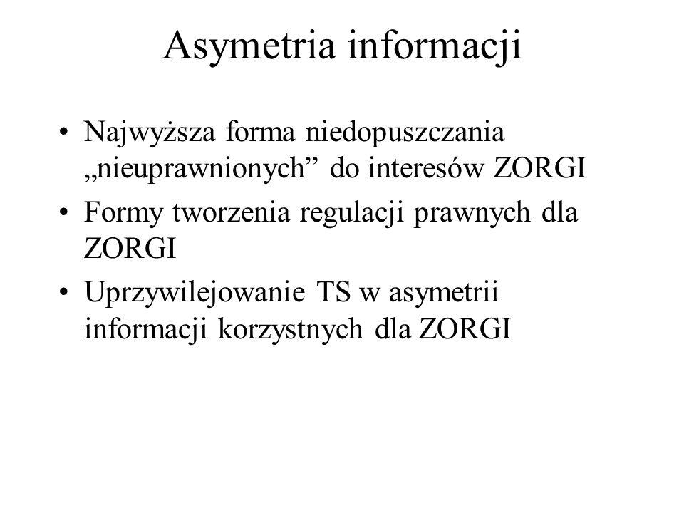 Rola Tajnych Służb (TS) Rola ZORGI związanych z TS w okresie transformacji -Prywatyzacja -Dostęp do informacji TS -Monopol na informacje TS dla mediów, biznesu i polityków.
