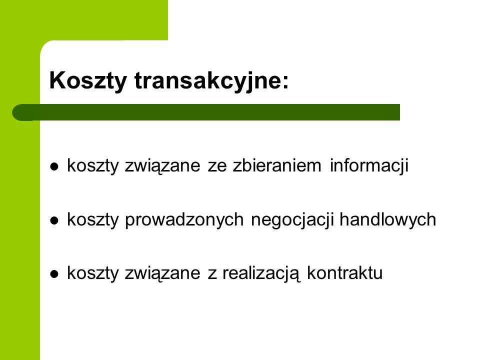 Koszty transakcyjne: koszty związane ze zbieraniem informacji koszty prowadzonych negocjacji handlowych koszty związane z realizacją kontraktu