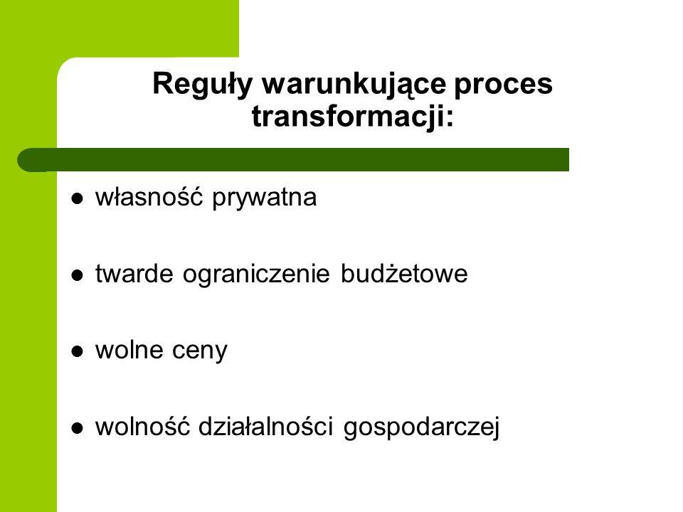Reguły warunkujące proces transformacji: własność prywatna twarde ograniczenie budżetowe wolne ceny wolność działalności gospodarczej
