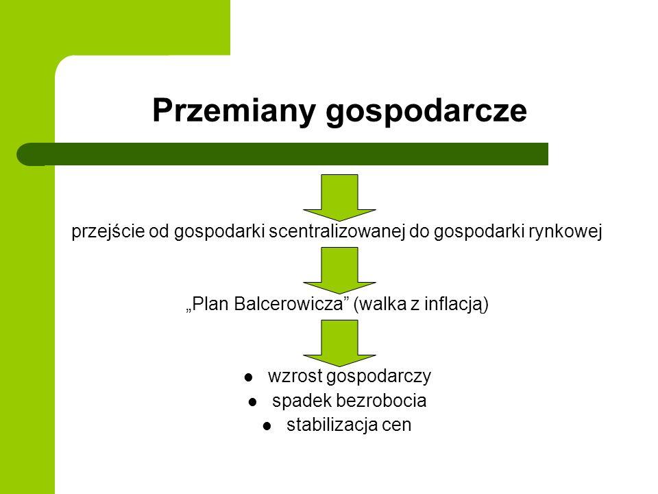 Przemiany gospodarcze przejście od gospodarki scentralizowanej do gospodarki rynkowej Plan Balcerowicza (walka z inflacją) wzrost gospodarczy spadek b