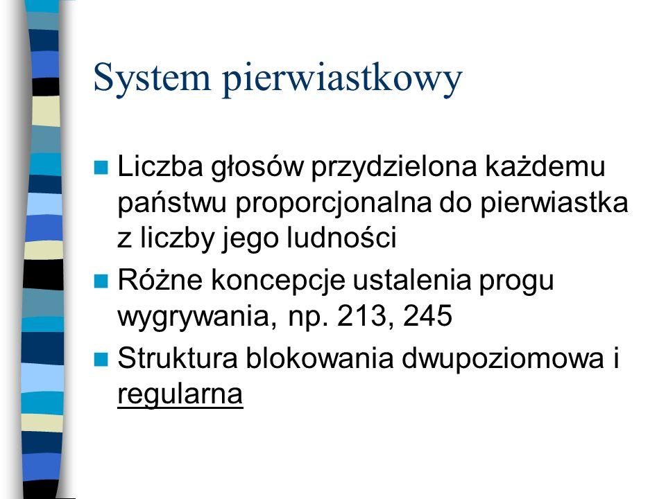System pierwiastkowy Liczba głosów przydzielona każdemu państwu proporcjonalna do pierwiastka z liczby jego ludności Różne koncepcje ustalenia progu wygrywania, np.