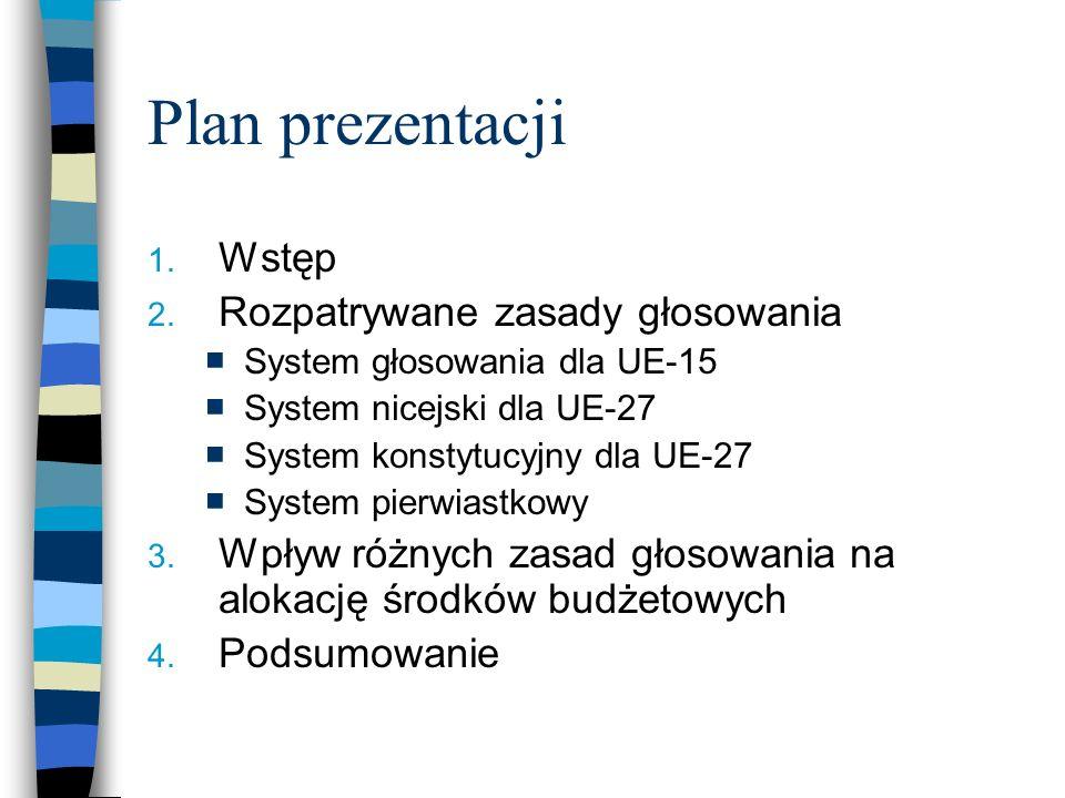 Plan prezentacji 1. Wstęp 2.
