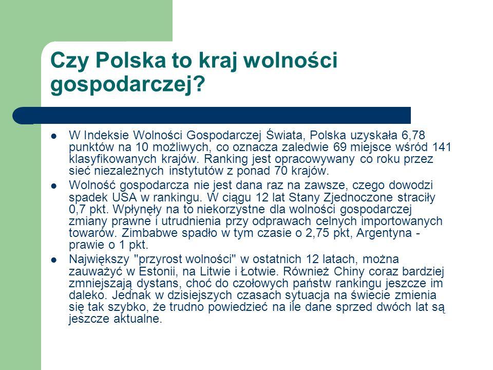 Czy Polska to kraj wolności gospodarczej? W Indeksie Wolności Gospodarczej Świata, Polska uzyskała 6,78 punktów na 10 możliwych, co oznacza zaledwie 6