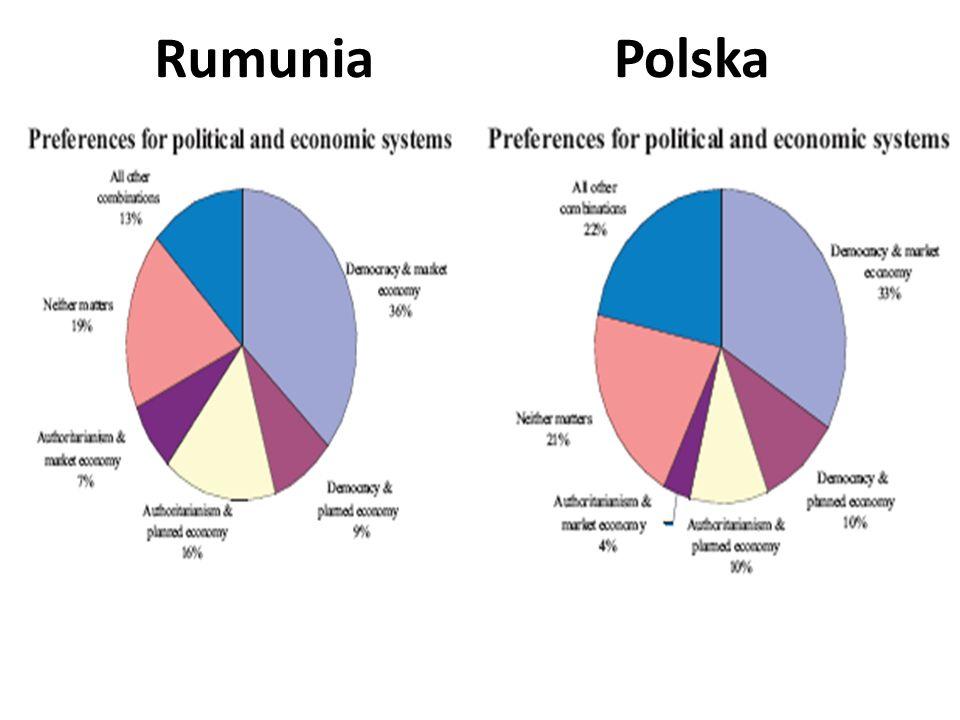 RumuniaPolska