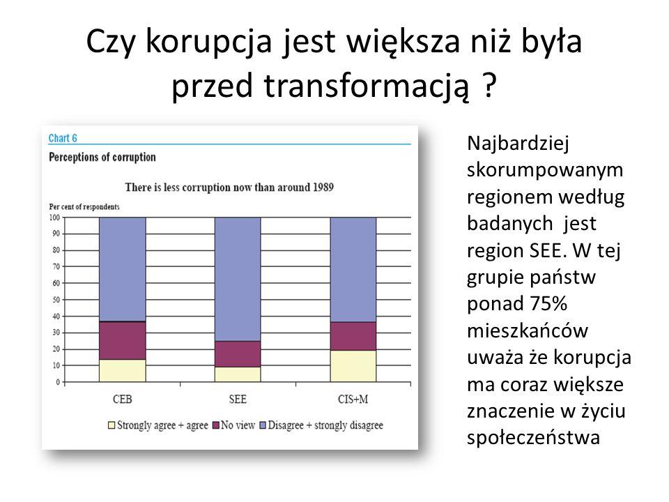 Czy korupcja jest większa niż była przed transformacją ? Najbardziej skorumpowanym regionem według badanych jest region SEE. W tej grupie państw ponad