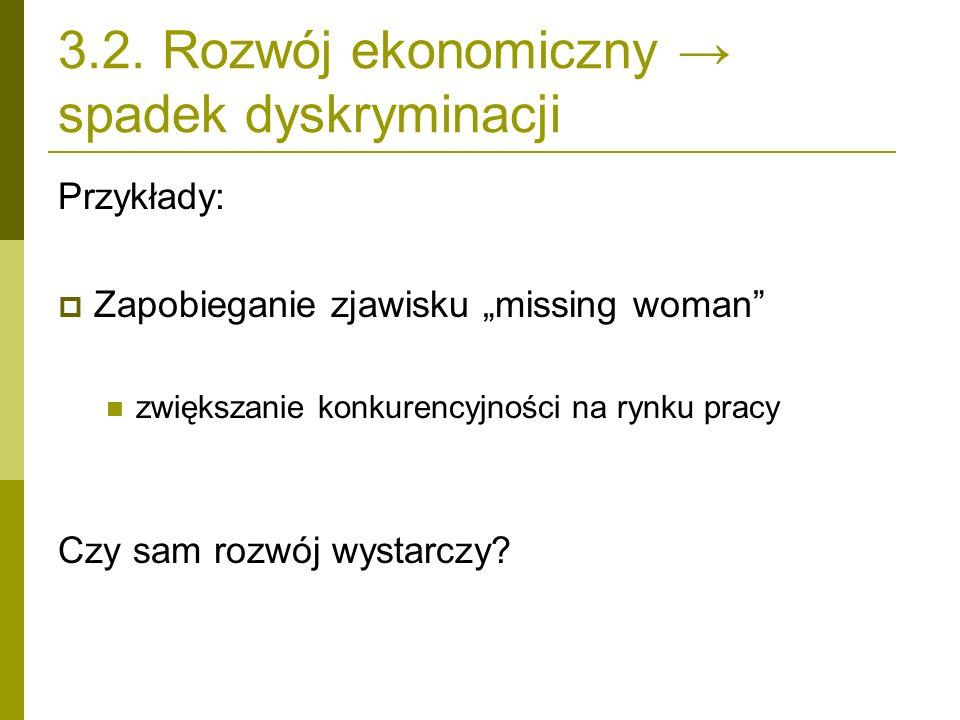3.2. Rozwój ekonomiczny spadek dyskryminacji Przykłady: Zapobieganie zjawisku missing woman zwiększanie konkurencyjności na rynku pracy Czy sam rozwój