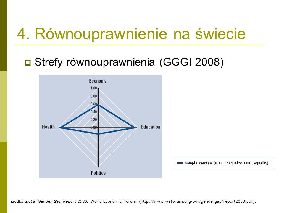 4. Równouprawnienie na świecie Strefy równouprawnienia (GGGI 2008) Źródło: Global Gender Gap Report 2008. World Economic Forum, (http://www.weforum.or