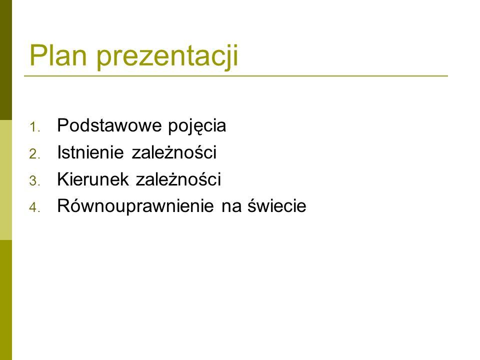 Plan prezentacji 1.Podstawowe pojęcia 2. Istnienie zależności 3.