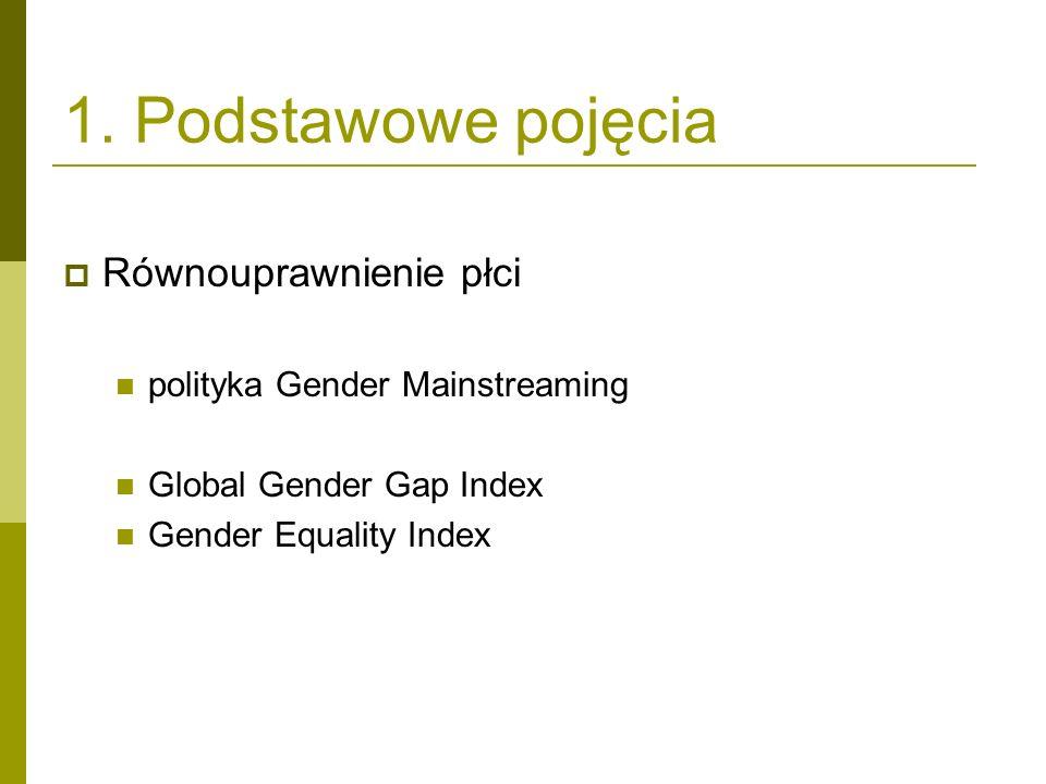 1. Podstawowe pojęcia Równouprawnienie płci polityka Gender Mainstreaming Global Gender Gap Index Gender Equality Index