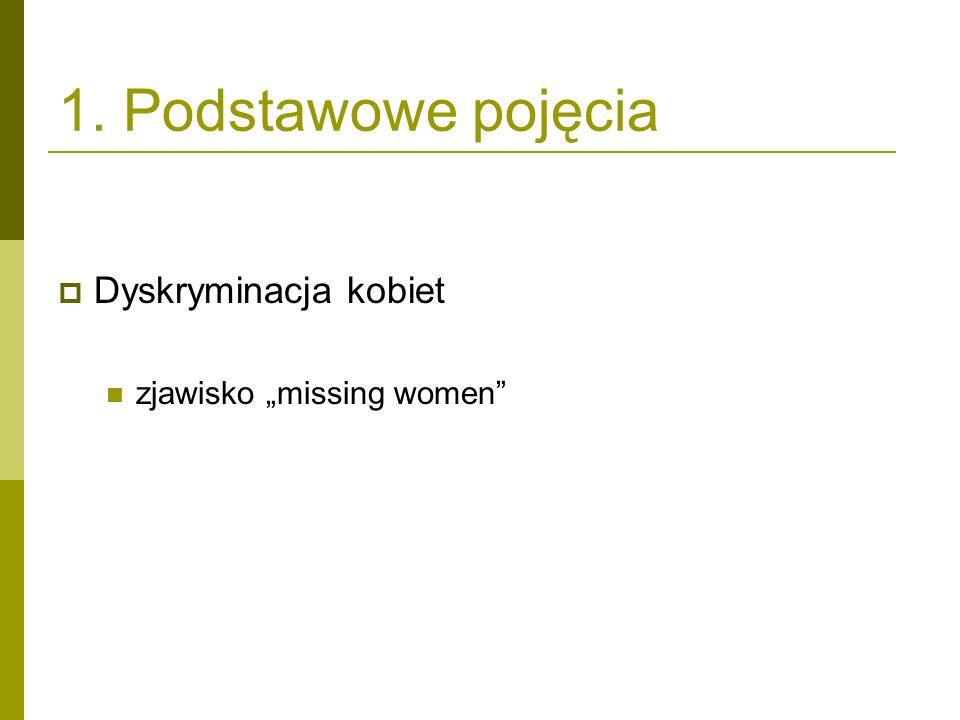 1. Podstawowe pojęcia Dyskryminacja kobiet zjawisko missing women