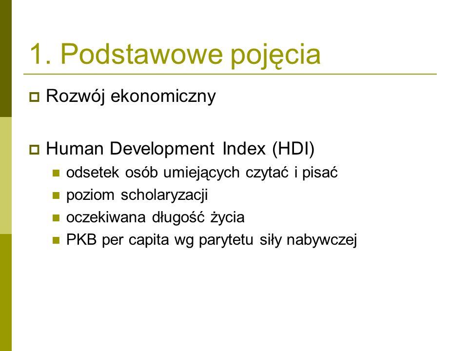 1. Podstawowe pojęcia Rozwój ekonomiczny Human Development Index (HDI) odsetek osób umiejących czytać i pisać poziom scholaryzacji oczekiwana długość