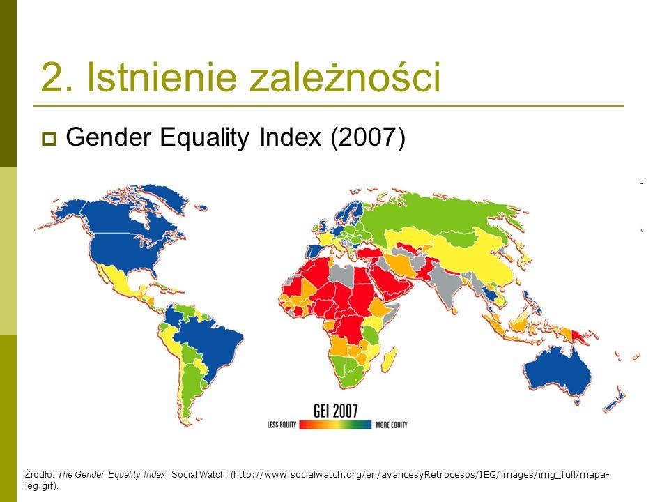 2.Istnienie zależności Gender Equality Index (2007) Źródło: The Gender Equality Index.