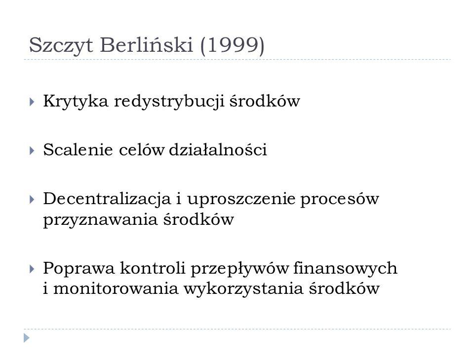 Szczyt Berliński (1999) Krytyka redystrybucji środków Scalenie celów działalności Decentralizacja i uproszczenie procesów przyznawania środków Poprawa