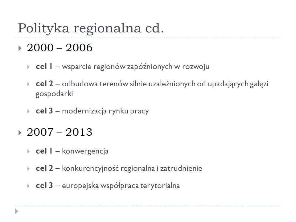 Polityka regionalna cd. 2000 – 2006 cel 1 – wsparcie regionów zapóźnionych w rozwoju cel 2 – odbudowa terenów silnie uzależnionych od upadających gałę