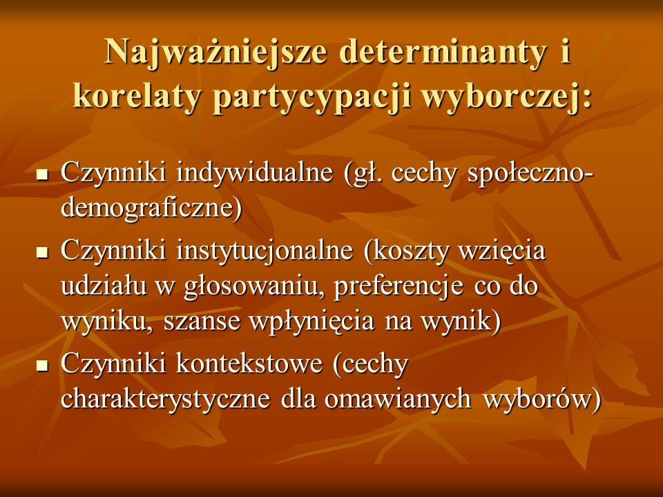 Najważniejsze determinanty i korelaty partycypacji wyborczej: Najważniejsze determinanty i korelaty partycypacji wyborczej: Czynniki indywidualne (gł.