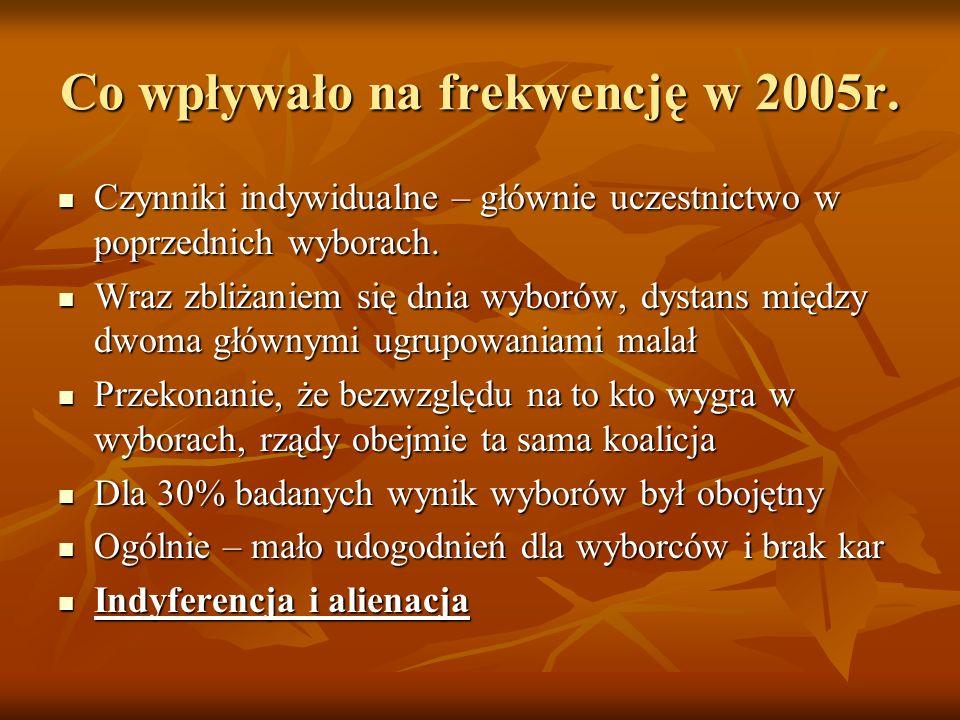 Co wpływało na frekwencję w 2005r.
